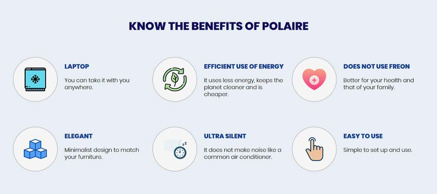 Polaire Portable AC Review: High Quality Personal Air Conditioner to Use?